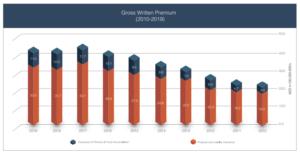 PRM-April-2021-Cover-Story-Graph-1