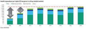 Premium-June-2021-Graph2