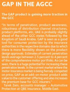 Premium-September-2021-Cover-story-GAP-Insurance-Box